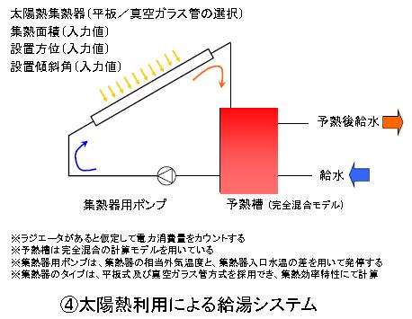 太陽集熱器の予熱槽のシーケンス接続